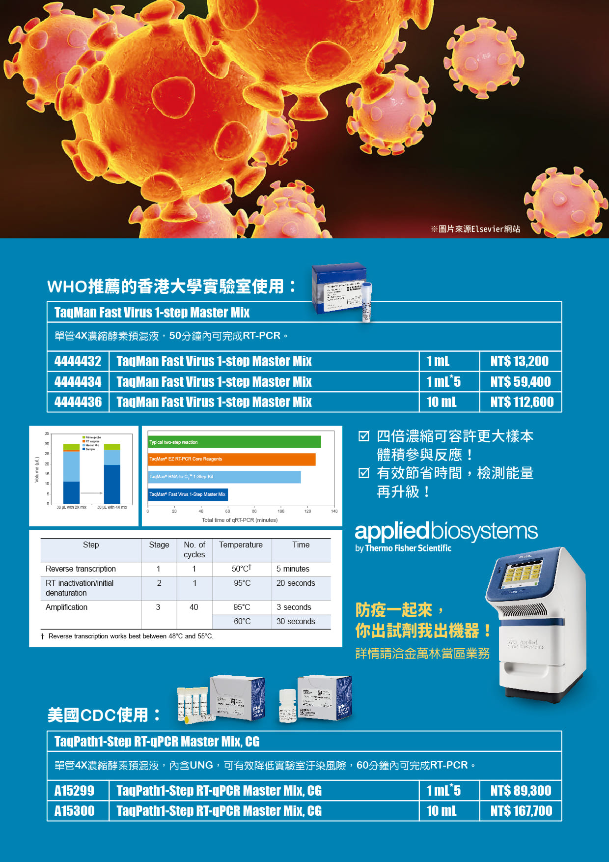 武漢病毒檢測試劑DM_A4_第4版(雙面)-02